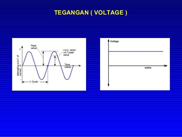 Dasar kelistrikan otomotif cara membaca nilai resistor asfbconference2016 Images