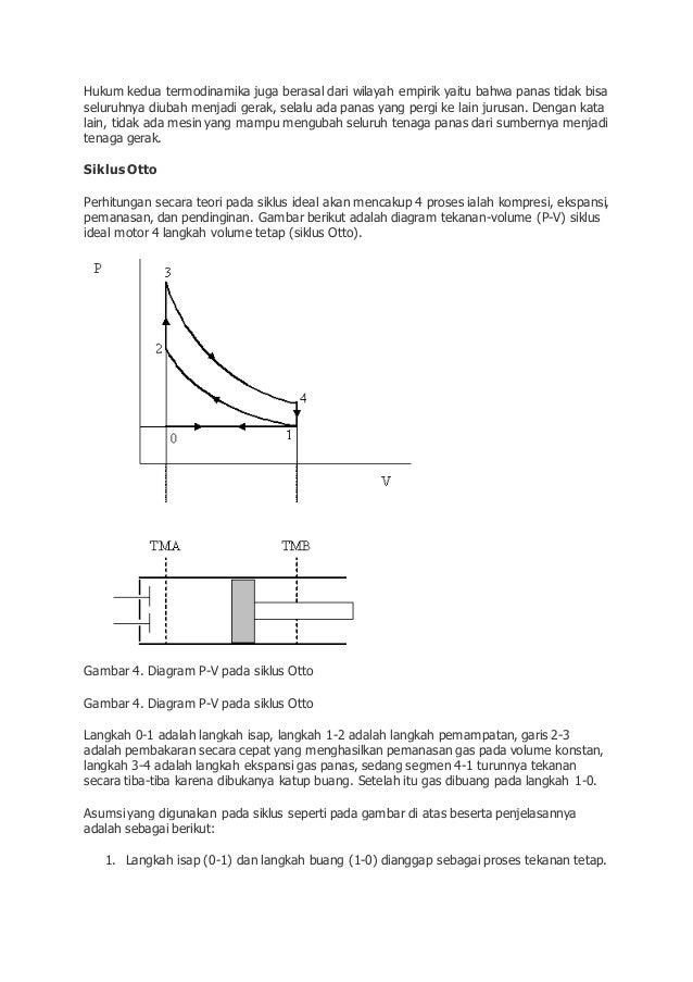 Dasar kerja motor 2 hukum kedua termodinamika ccuart Gallery