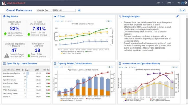 Dashboards Dont Work On Demand Webinar Preview