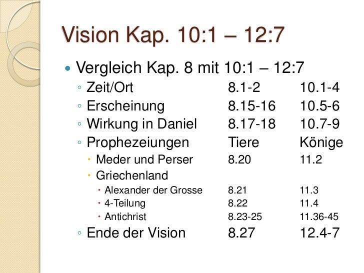 Engelfürst Michael   Erzengel (Erz  gr. arché) genannt    ◦ Judas 9   Engelfürst im Auftrag für Israel    ◦ Daniel 9:13...