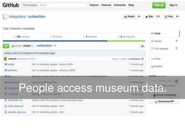 People access museum data.