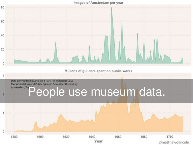 People use museum data.