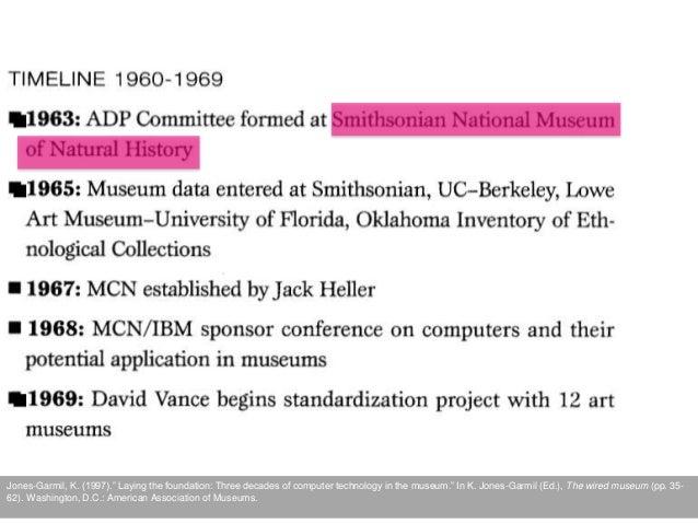 "Jones-Garmil, K. (1997)."" Laying the foundation: Three decades of computer technology in the museum."" In K. Jones-Garmil (..."