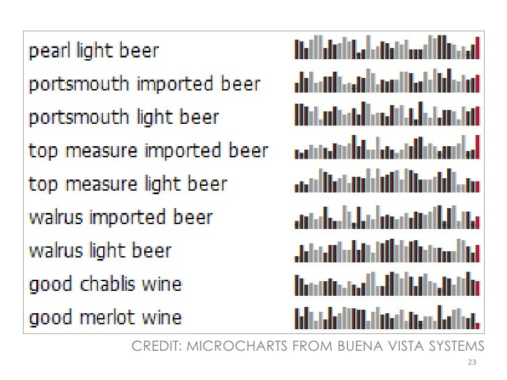 CREDIT: MICROCHARTS FROM BUENA VISTA SYSTEMS                                          23