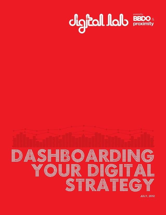 """B:9""""      T:8.5""""                                    B:11.5""""                            T:11""""Dashboarding  Your Digital    ..."""