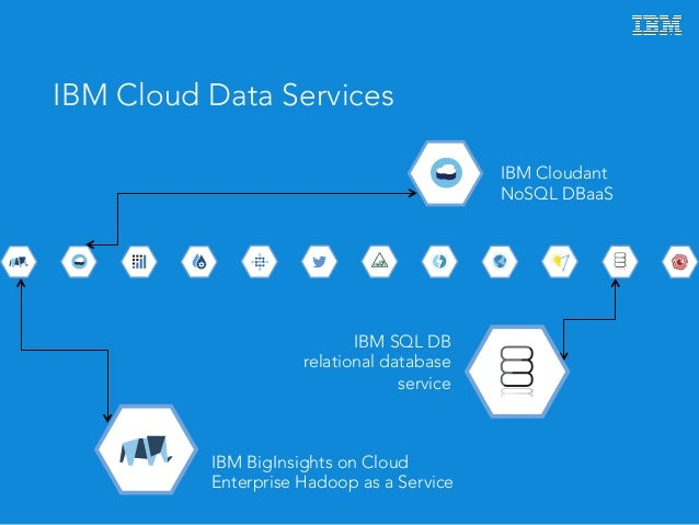Introducing dashDB MPP: The Power of Data Warehousing in the Cloud