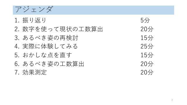 静岡市 働き方改革版データアカデミー  第二回 Slide 2