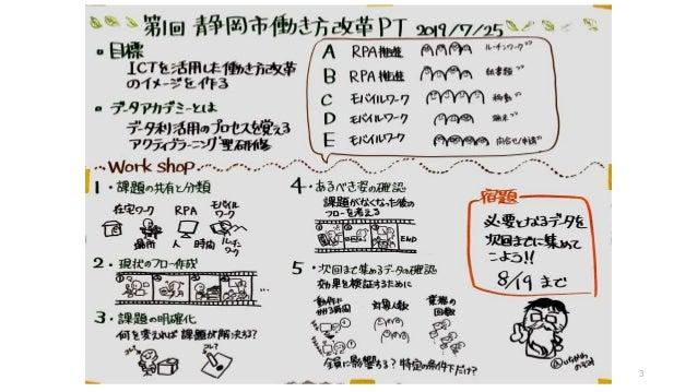 静岡市 働き方改革版データアカデミー  第二回 Slide 3