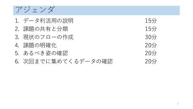 データアカデミー働き方改革 静岡市1回目 Slide 2