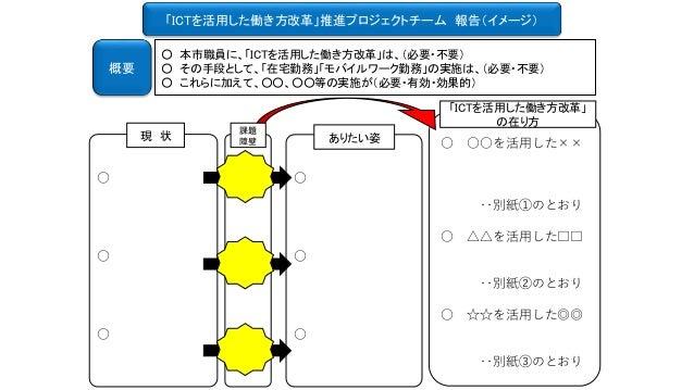 データアカデミー働き方改革 静岡市1回目 Slide 3
