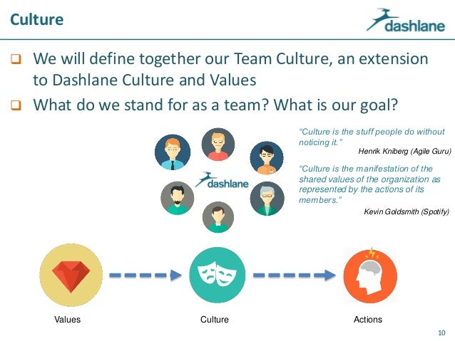 the values and obstacles in the culture of engineering What is culture basically, organizational culture is the personality of the organization culture is comprised of the assumptions, values, norms and tangible signs (artifacts) of organization members and their behaviors.