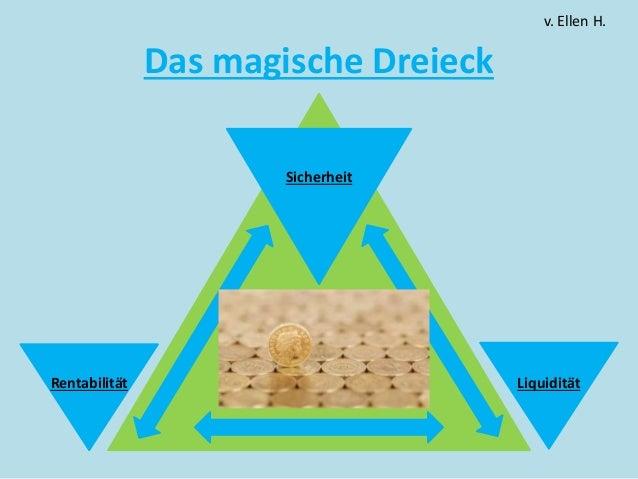 Das magische Dreieck Rentabilität Liquidität Sicherheit v. Ellen H.