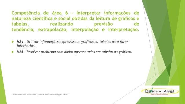 Competência de área 6 – Interpretar informações de natureza científica e social obtidas da leitura de gráficos e tabelas, ...