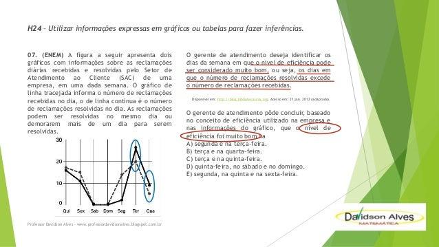 H24 – Utilizar informações expressas em gráficos ou tabelas para fazer inferências.  07. (ENEM) A figura a seguir apresent...