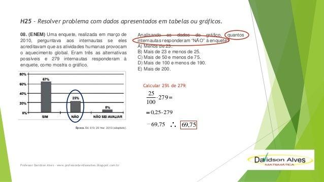 H25 – Resolver problema com dados apresentados em tabelas ou gráficos. 08. (ENEM) Uma enquete, realizada em março de 2010,...