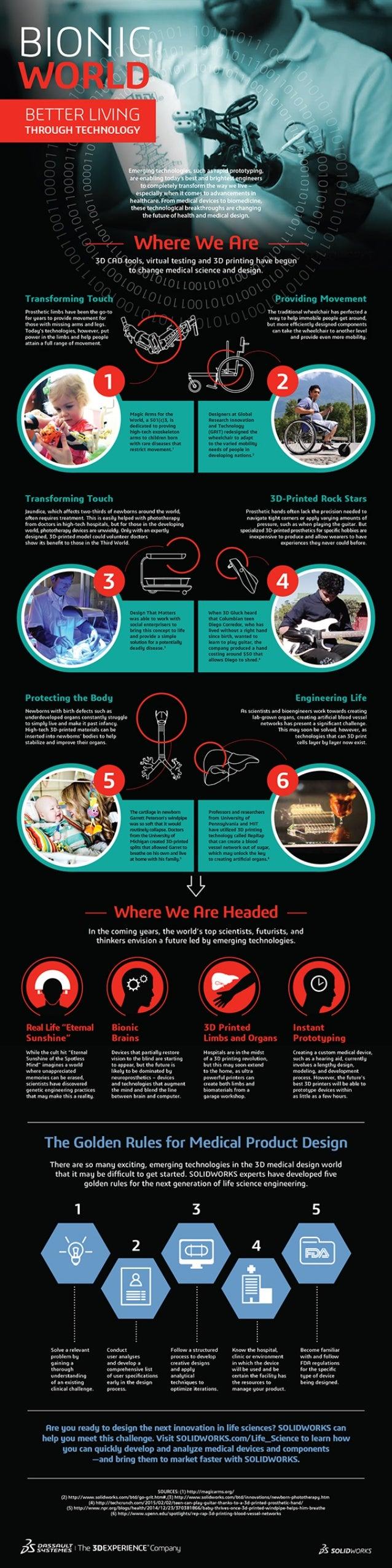 Dassault Systemes Bionic World