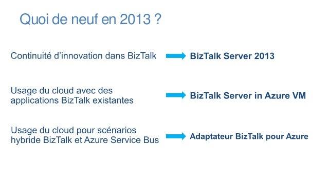 Les Nouveaut 233 S De Microsoft Biztalk Server 2013