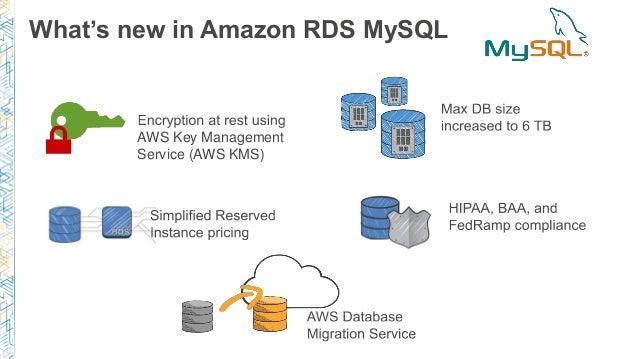 DAT304) Amazon RDS for MySQL: Best Practices