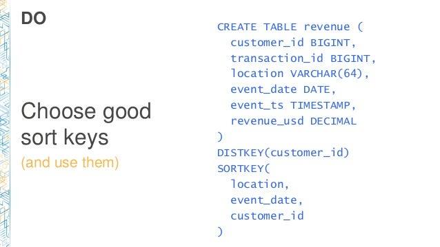 DO Choose good sort keys (and use them) CREATE TABLE revenue ( customer_id BIGINT, transaction_id BIGINT, location VARCHAR...