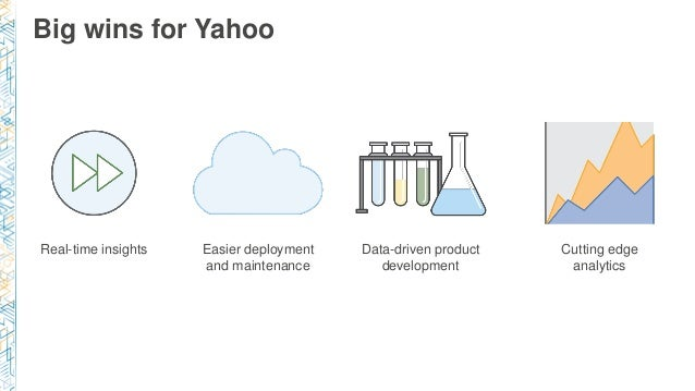 Big wins for Yahoo Real-time insights Easier deployment and maintenance Data-driven product development Cutting edge analy...