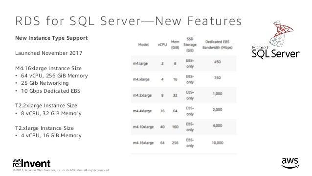 dedicated server amazon