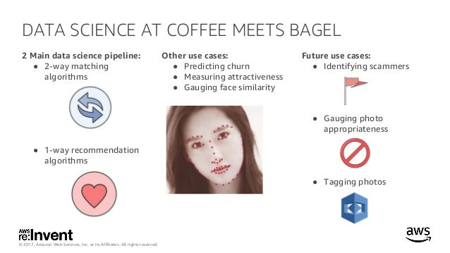 Coffee meets bagel no matches