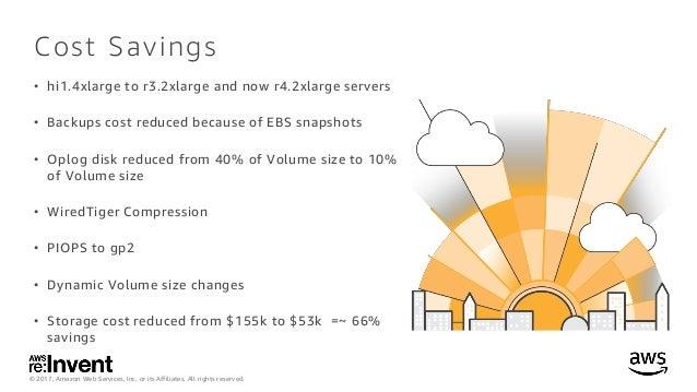 Case Study: Sprinklr Uses Amazon EBS to Maximize Its NoSQL