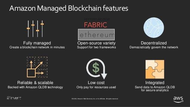 Technology amazon managed blockchain