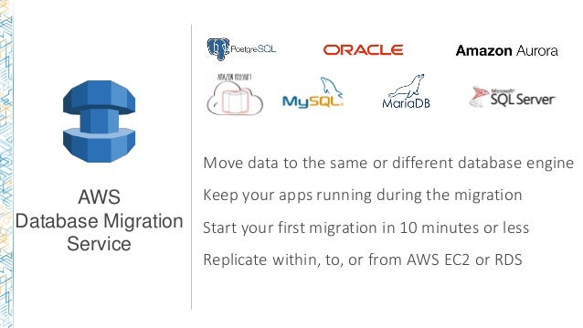 Move data to the same or different database engine Keep your apps running during the migration Start your first migration ...