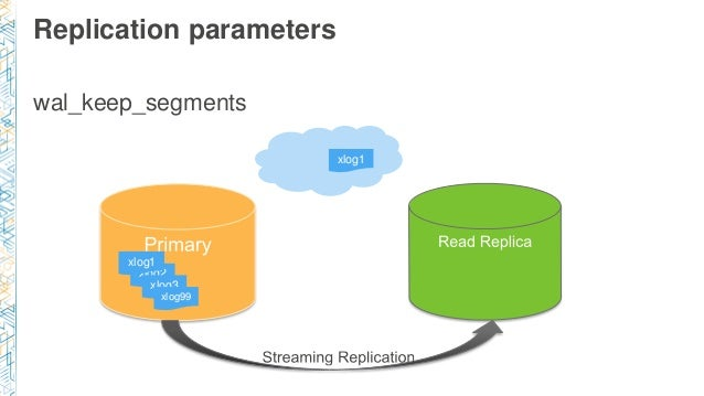 Replication parameters wal_keep_segments xlog1 xlog2 xlog3 xlog99 xlog1 xlog1