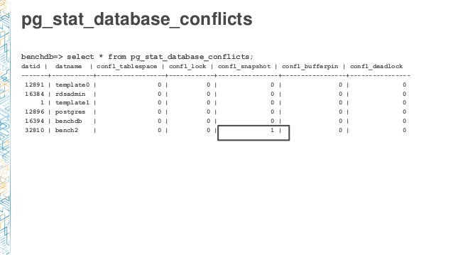 pg_stat_database_conflicts benchdb=> select * from pg_stat_database_conflicts; datid   datname   confl_tablespace   confl_...