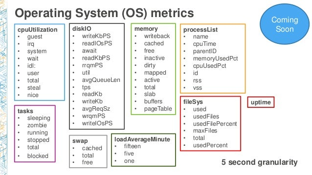 Operating System (OS) metrics 5 second granularity Coming SooncpuUtilization • guest • irq • system • wait • idl: • user •...