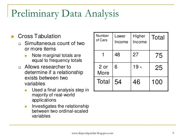 A Data Analysis Methodology for Software Managers