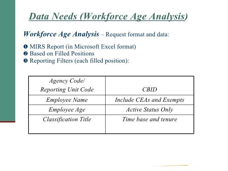 Data Analysis DGS – Data Analysis Format