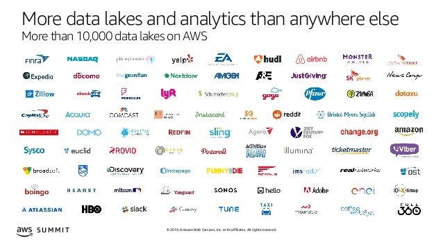 AWS Summit Singapore 2019 | Big Data Analytics Architectural