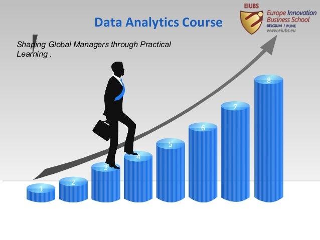 Data Analytics Course | Data Analytics Courses at EIUBS Pune