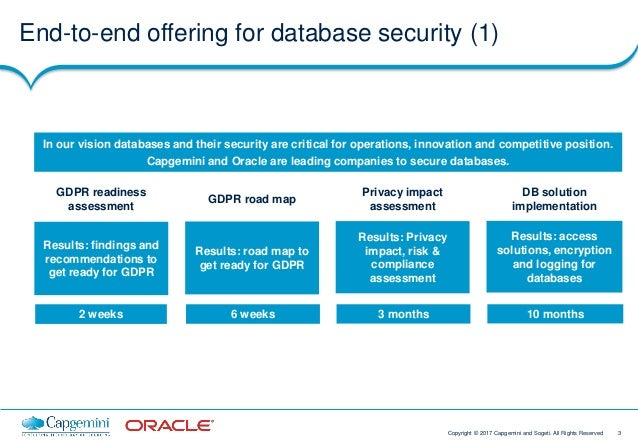 3Copyright © 2017 Capgemini and Sogeti. All Rights Reserved End-to-end offering for database security (1) In our vision da...