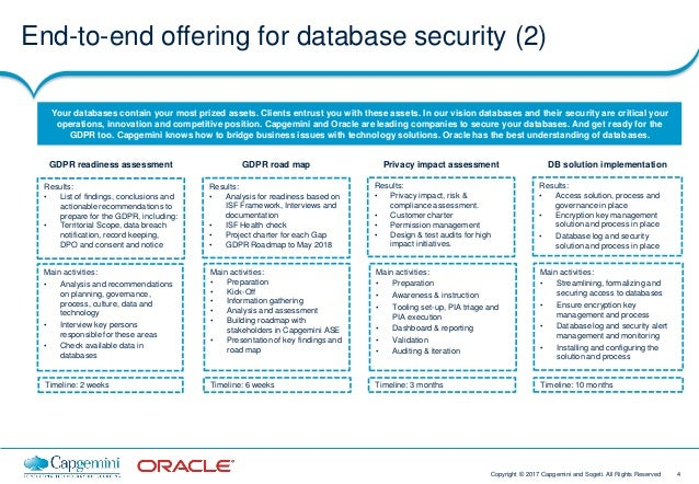 4Copyright © 2017 Capgemini and Sogeti. All Rights Reserved End-to-end offering for database security (2) Your databases c...