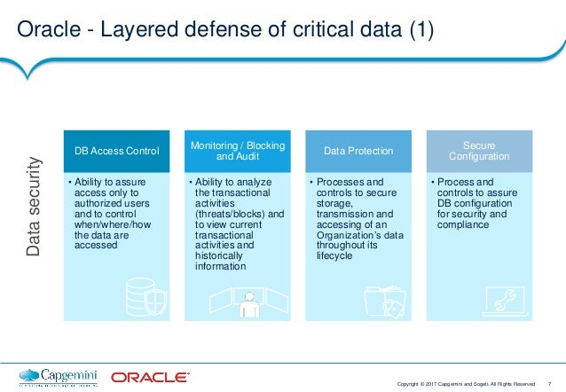 7Copyright © 2017 Capgemini and Sogeti. All Rights Reserved Oracle - Layered defense of critical data (1) DB Access Contro...