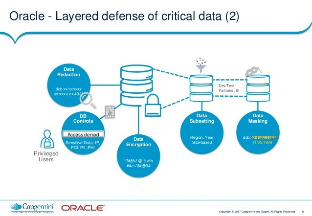 8Copyright © 2017 Capgemini and Sogeti. All Rights Reserved Oracle - Layered defense of critical data (2) *7#$%!!@!%afb ##...