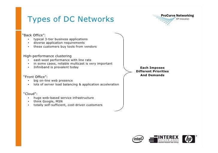 Data Center Network Trends - Lin Nease