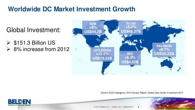 Data Center Trends 2014