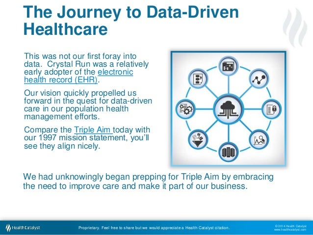 Data Driven Healthcare That Work: A Physician Group Perspective