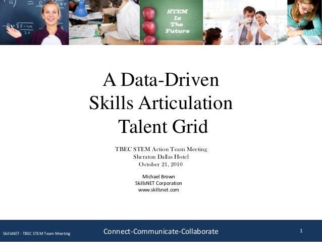 SkillsNET - TBEC STEM Team Meeting Connect-Communicate-Collaborate TBEC STEM Action Team Meeting Sheraton Dallas Hotel Oct...