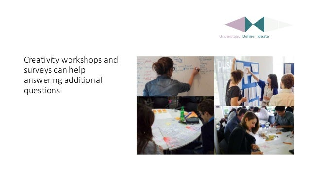 Creativity workshops and surveys can help answering additional questions Define IdeateUnderstand