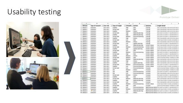 Usability testing Prototype Deliver