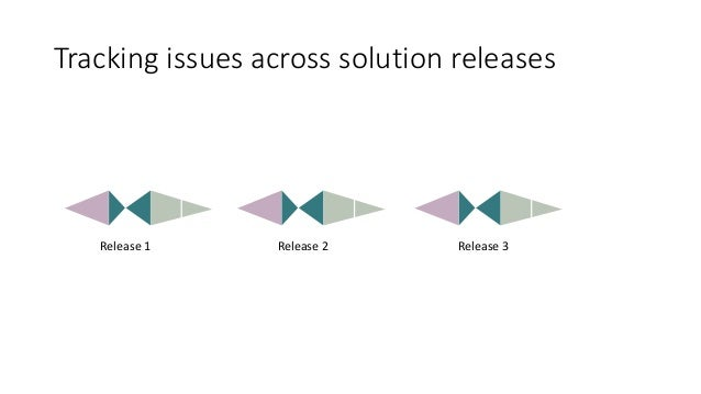 Tracking issues across solution releases Release 1 Release 2 Release 3