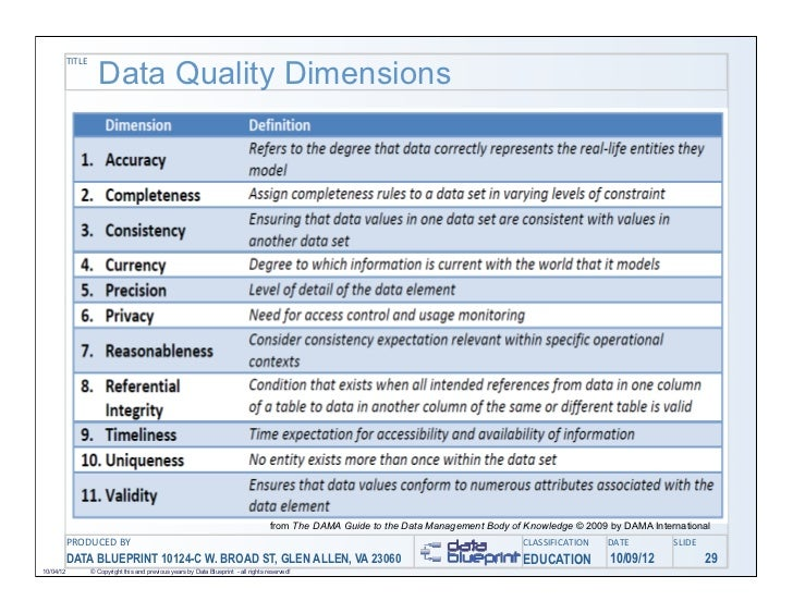 quality dimensions The quality of decision making is truly becoming a critical issue due to the rapid growth of information volumes and their complexity that is why detecting the root-causes of quality failure and predicting possible correction and balanced decision making play an integral role in any organization.