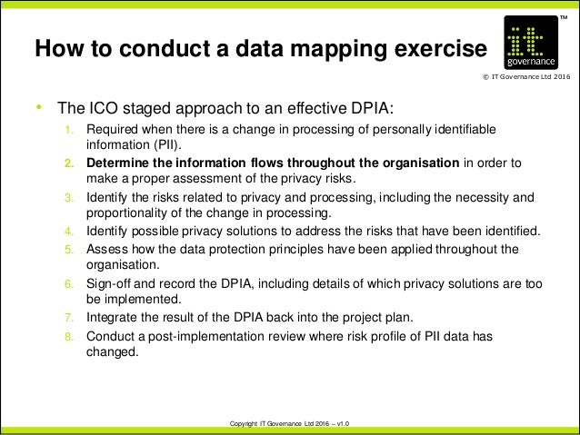 Data Flow Mapping And The EU GDPR - Data mapping exercise