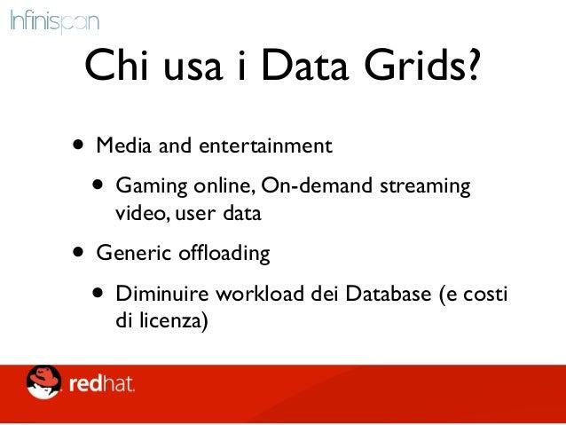 JBoss Data Grid Tech Lab